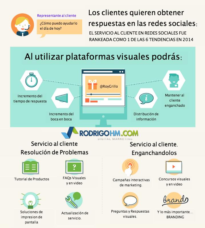 ¿Cómo las empresas pueden hacer del servicio al cliente algo visual en Redes Sociales y Cuales son las ventajas?