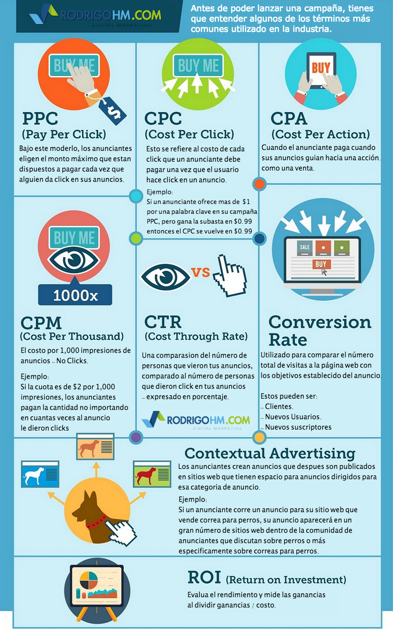Guía de Publicidad en Internet para PyMEs