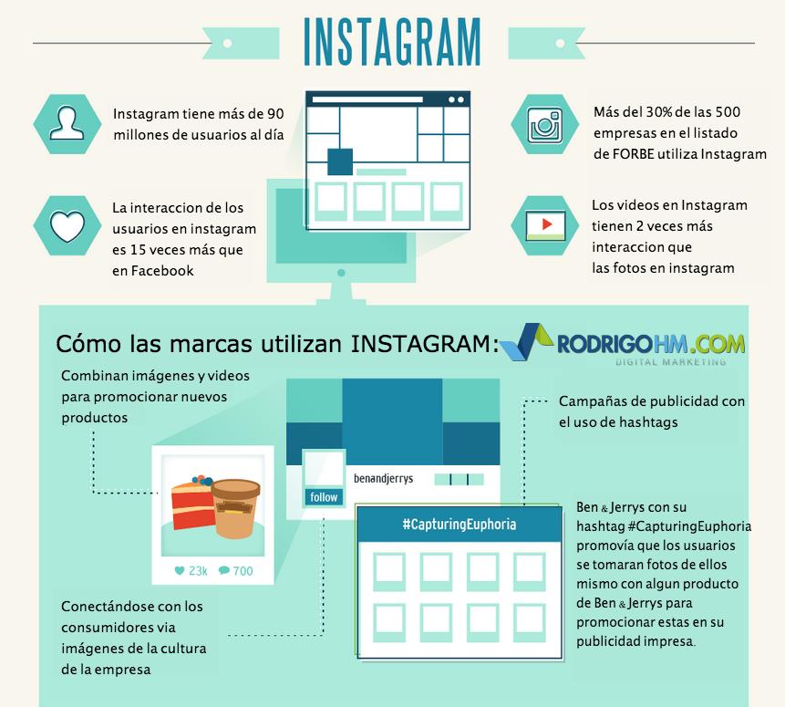 Cómo las marcas utilizan #Instagram. La interaccion de los usuarios en instagram es 15 veces mayor que en Facebook.