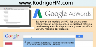 Infografía Google Adwords