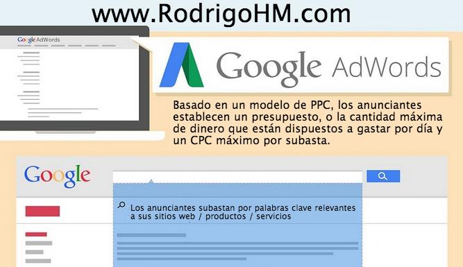 Infografía Google Adwords