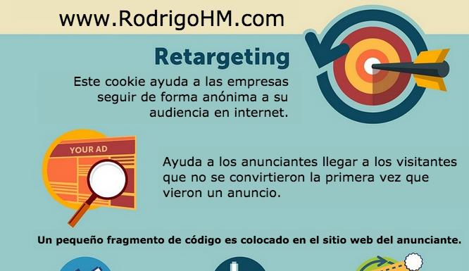 Infografia Retargeting