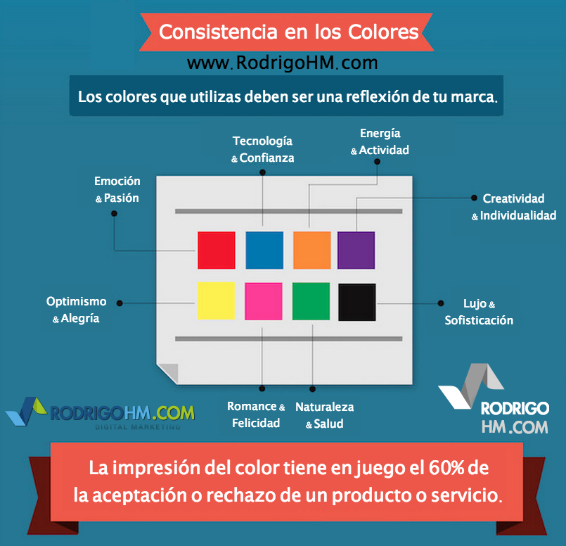 Uso del Color en el Marketing