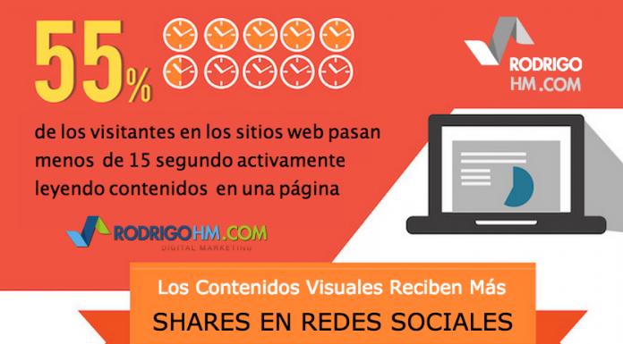 Contenidos Visuales en Redes Sociales