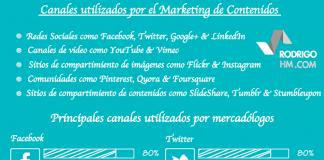 Canales Utilizados por el Marketing de Contenidos