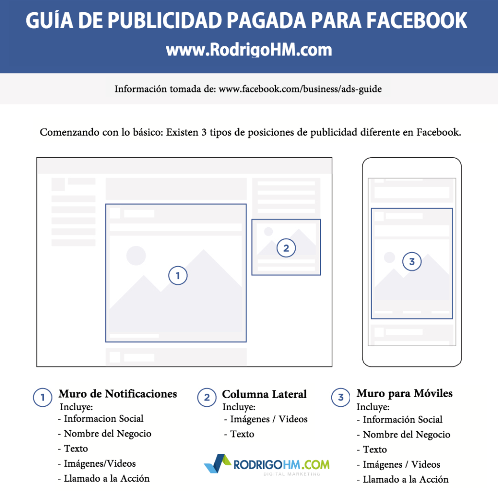 Guia de Publicidad para Facebook