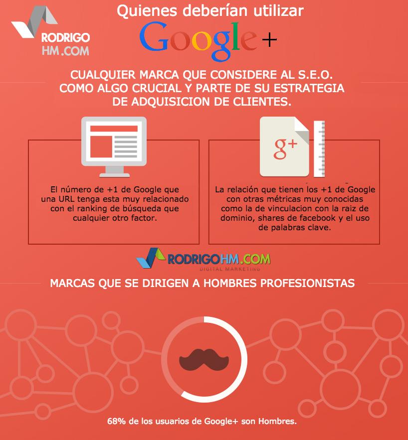 Quienes deberian Utilizar Google Plus para su Negocio