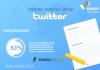 Quienes Deberian Utilizar Twitter para su Negocio