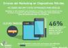 Errores del Marketing en Dispositivos Móviles