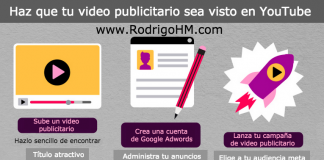 Como Promocionar Mi Video Publicitario en YouTube