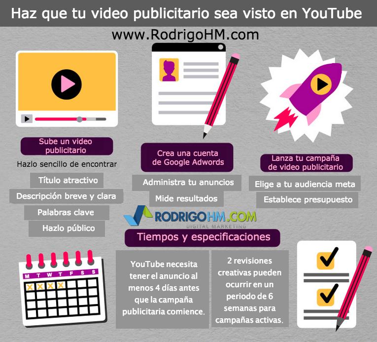 Como Promocionar Mi Video Publicitario en YouTube