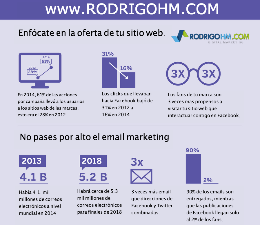 Infografia Alternativas a Facebook