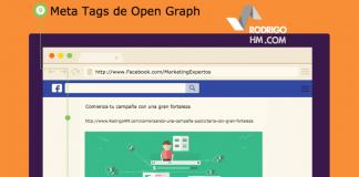 SEO Open Graph