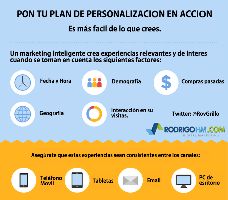 Marketing Inteligente