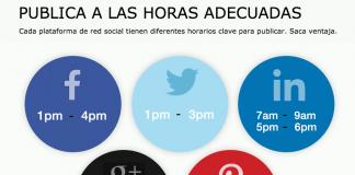 En Que Horarios Publicar en Redes Sociales