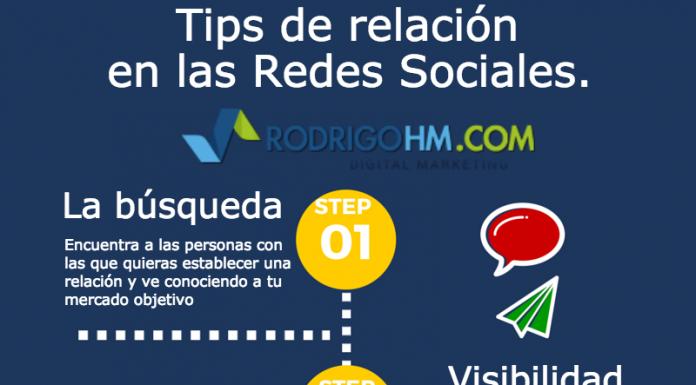 Pasos Básicos Para Usar las Redes Sociales