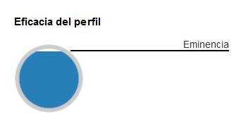 eficacia-del-perfil