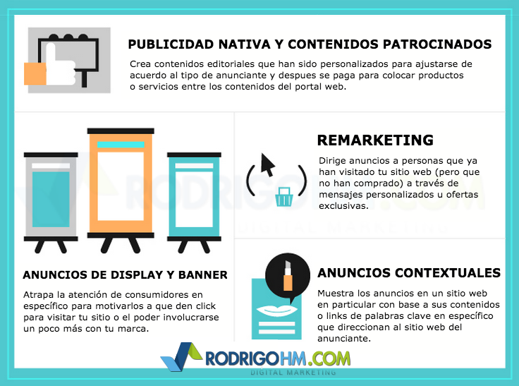 Conceptos de Marketing Online