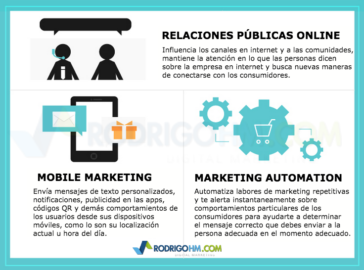 Conceptos de Marketing Online