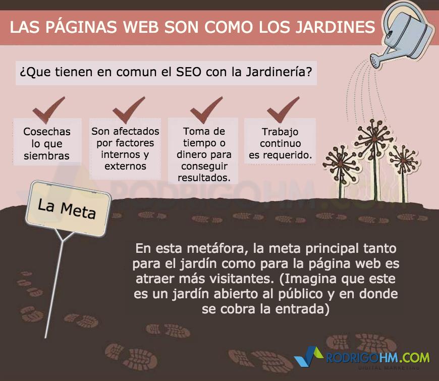 JardinesPaginas