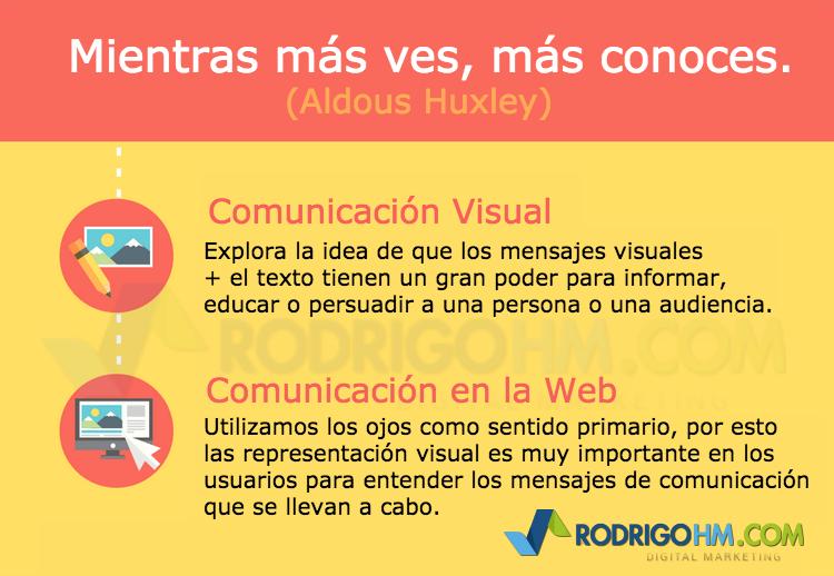 La Importancia de la Comunicacion Visual