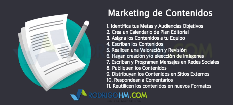 Tutoriales de Marketing Digital