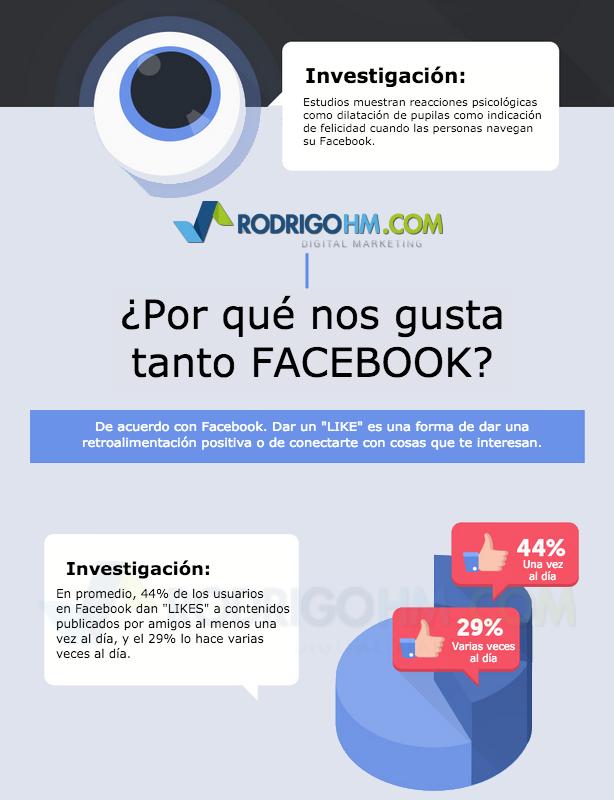 La Psicologia dentro de Facebook