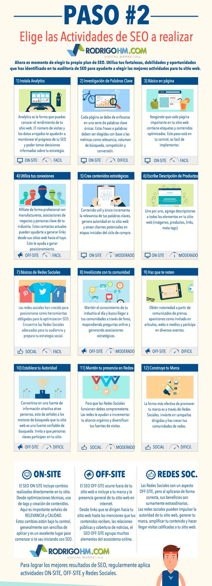 Mix de Tácticas de SEO para Crear tu Presencia Online