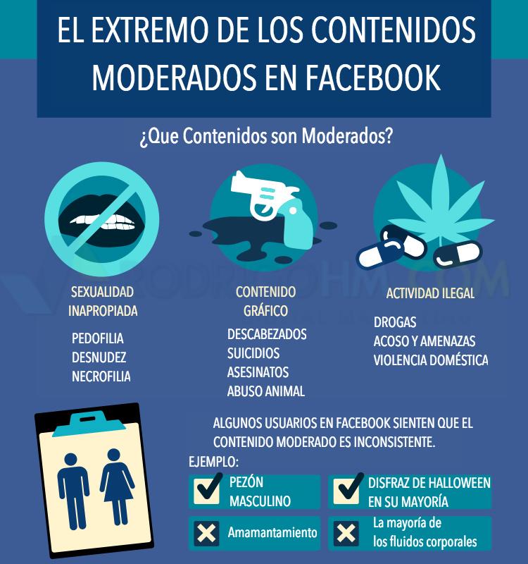 Contenidos Facebook