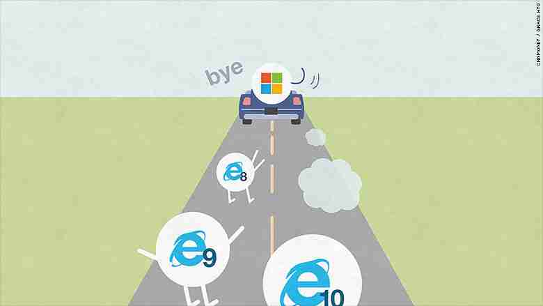 Adios a Internet Explorer