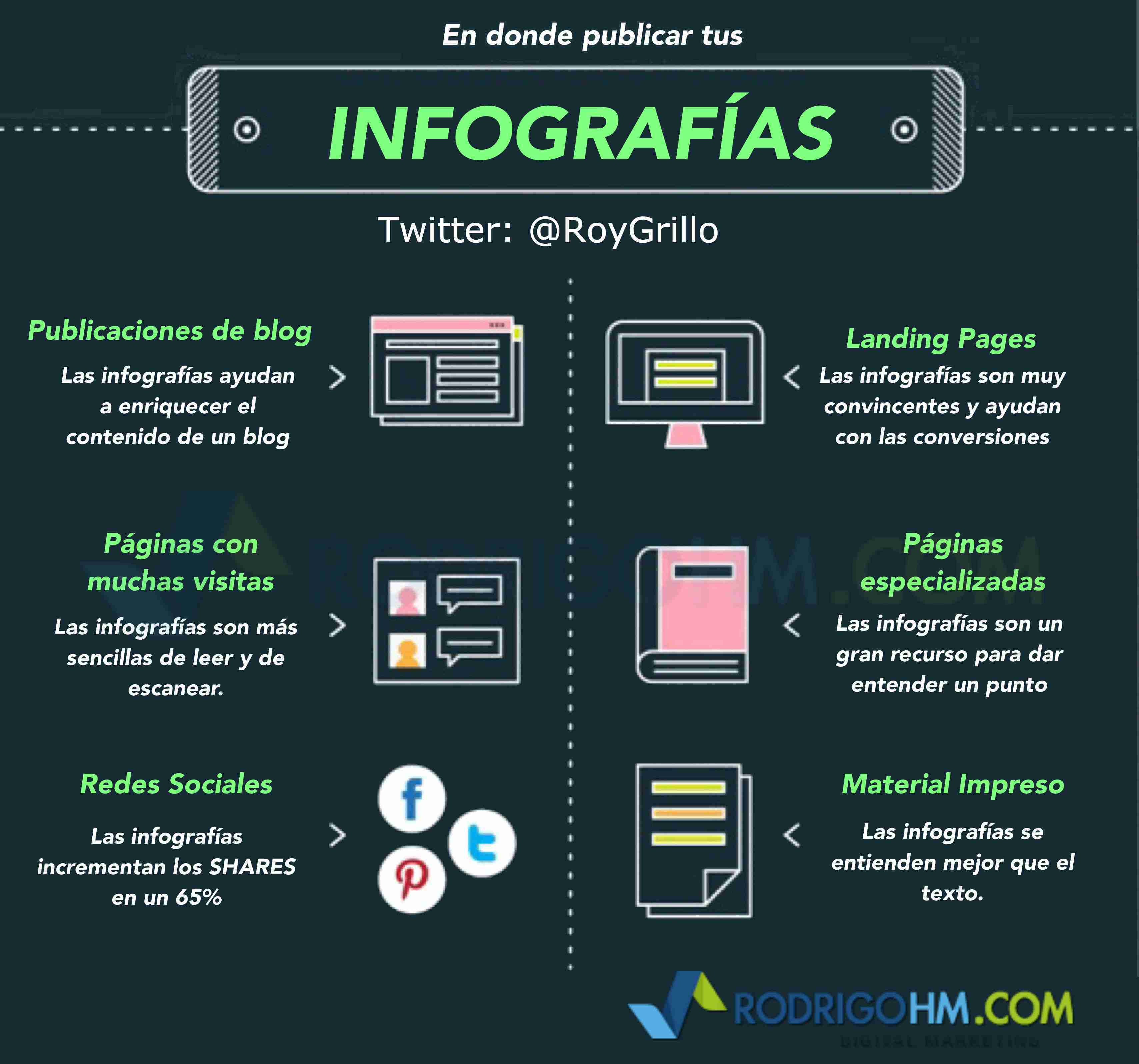 Que Son Las Infografias y Como Se Hacen
