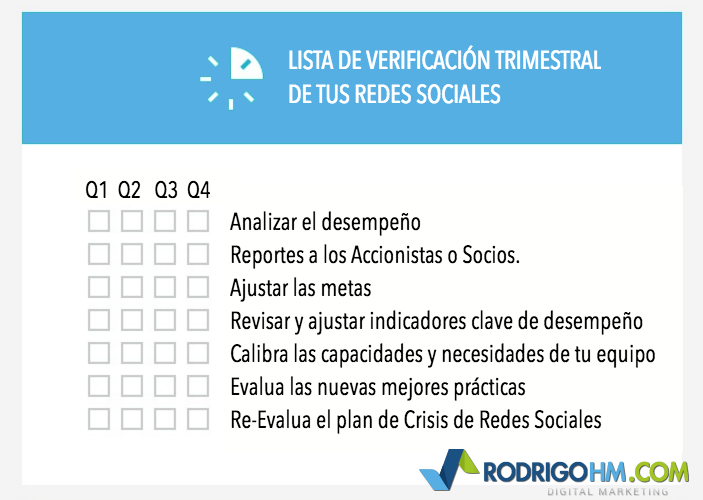 Estrategias de Marketing de Redes Sociales