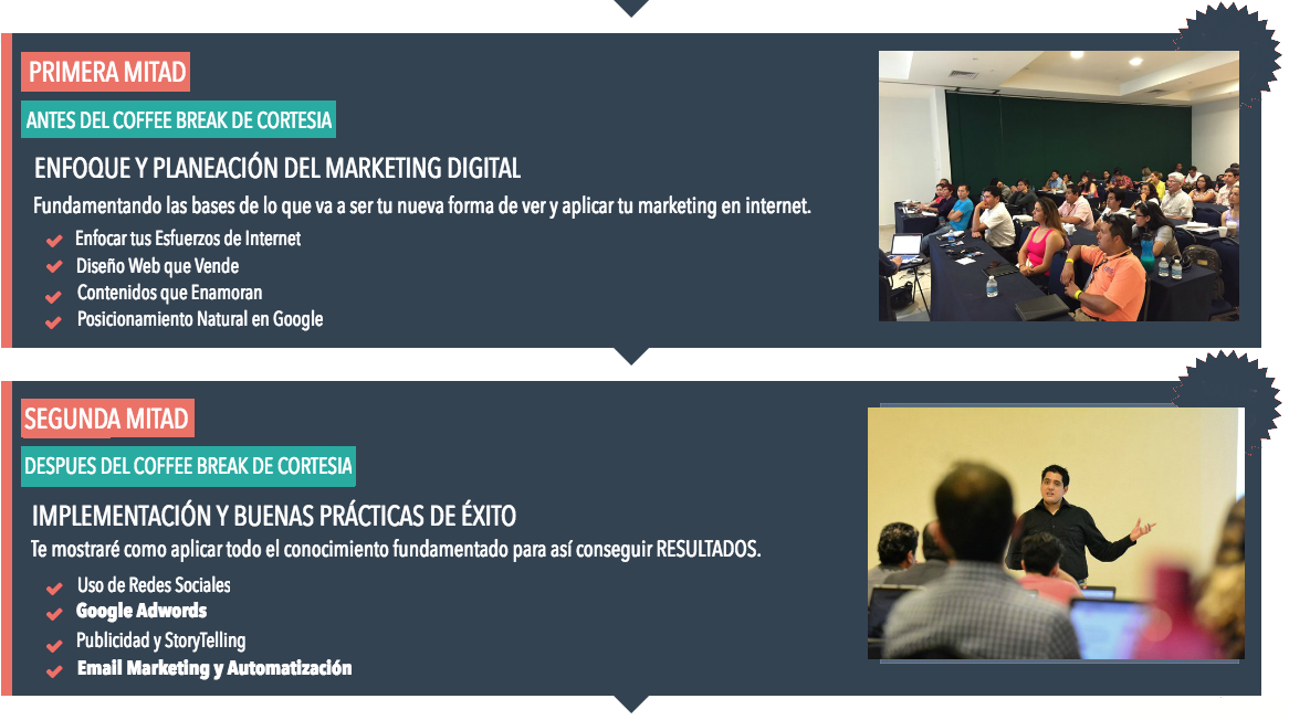 Curso Marketing 5 Horas