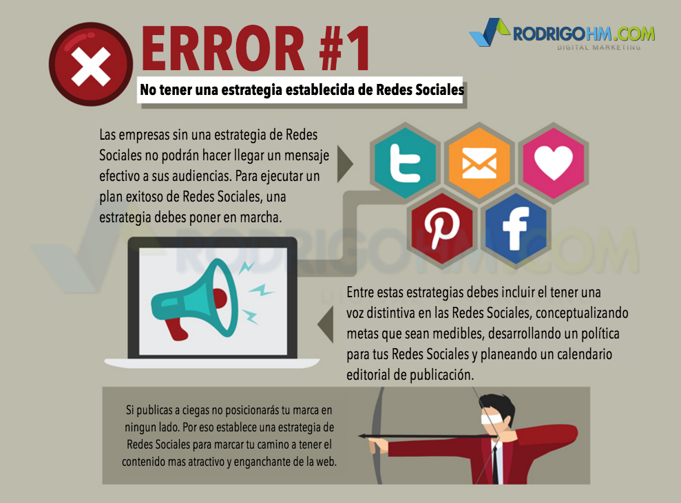 Errores Comunes de las Empresas en Redes Sociales