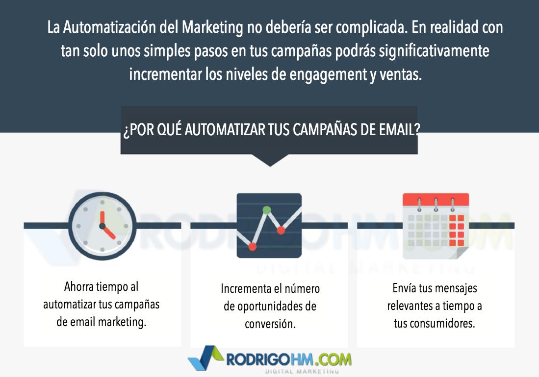 Cómo Crear Campañas de Email Marketing Efectivas