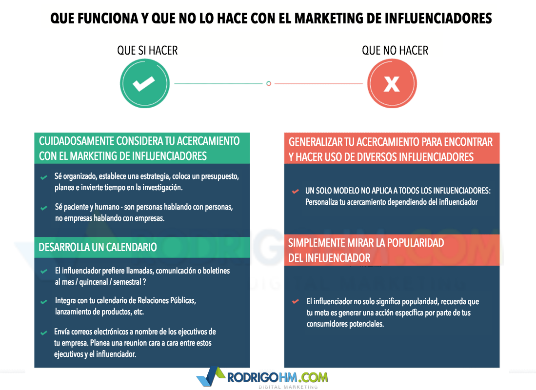 Puntos Clave sobre el Marketing de Influenciadores