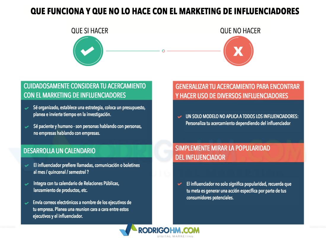 Puntos Clave sobre el Marketing de Influenciadores