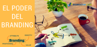El Poder del Branding