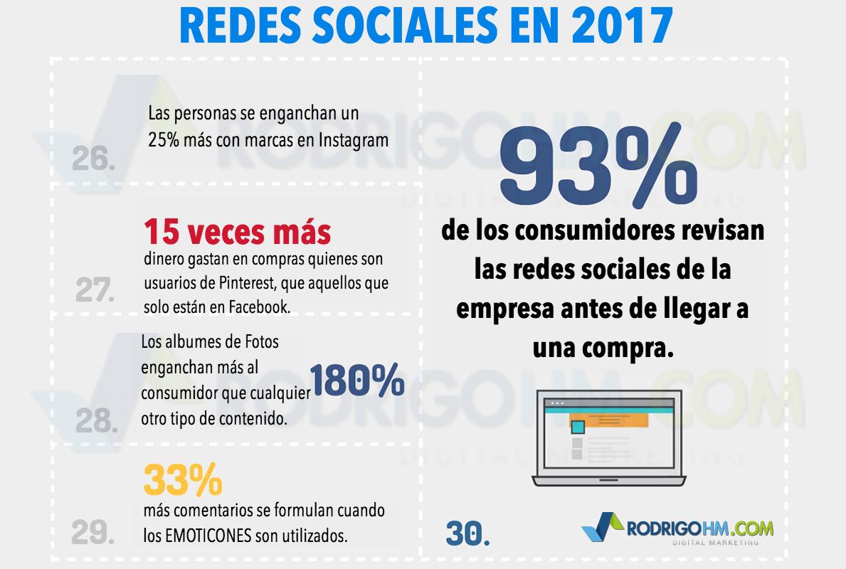 Tendencias de redes sociales para 2017