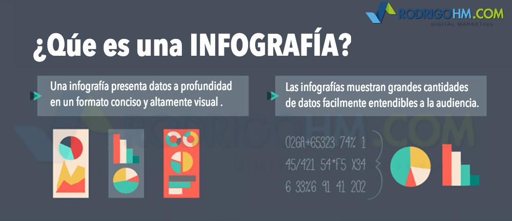 Historia y Evolución de las Infografías - Elementos Visuales