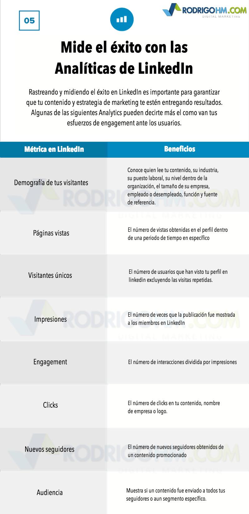 Cómo usar Linkedin de Forma Eficaz para tu Empresa