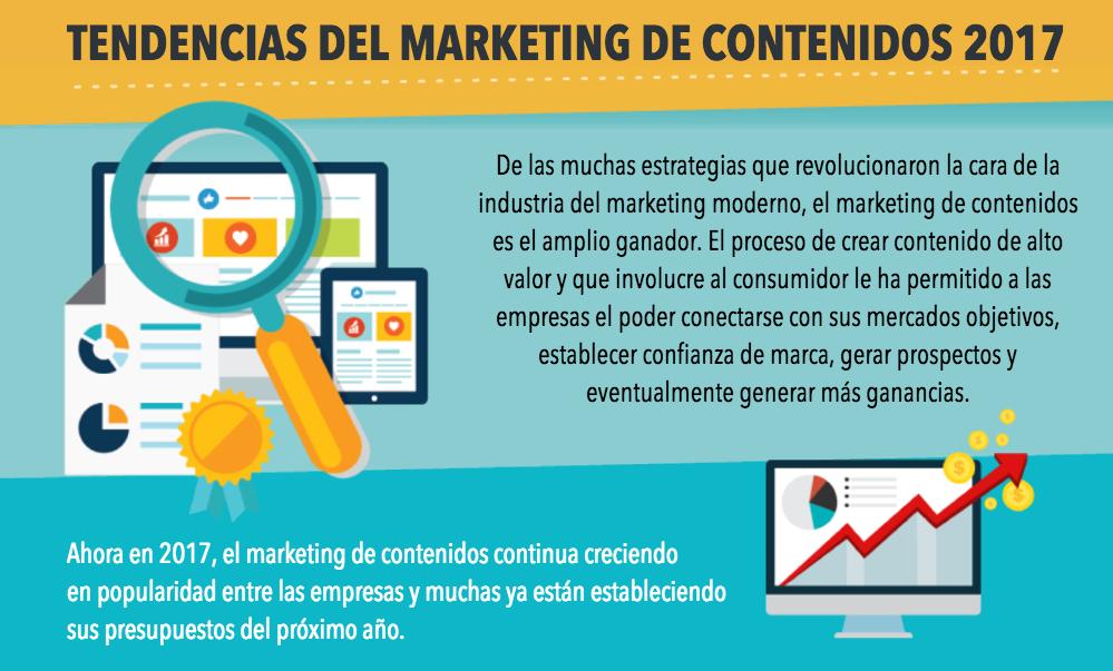 Guía de Buenas Prácticas para el Marketing de Contenidos