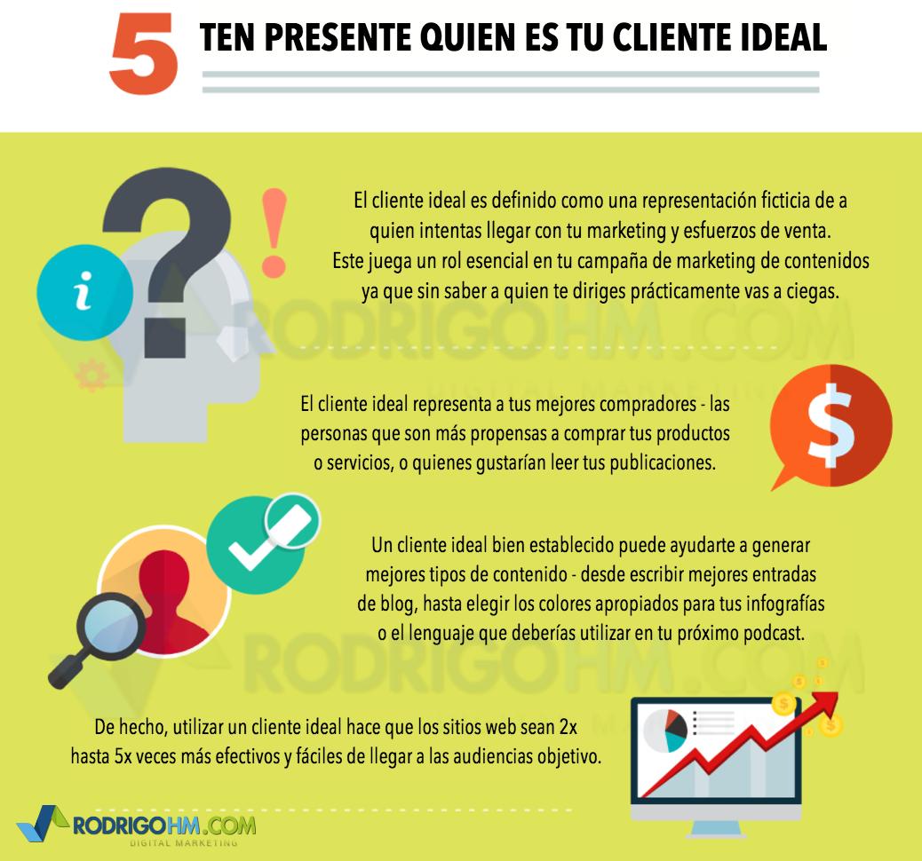 8 Componentes para el Éxito de tu Marketing de Contenidos