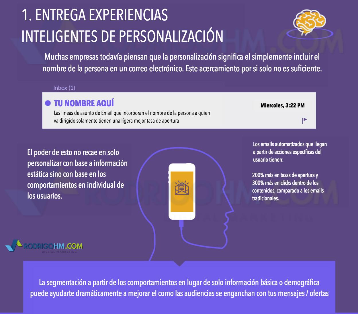 4 Pasos de la Personalización dentro de las estrategia de Marketing