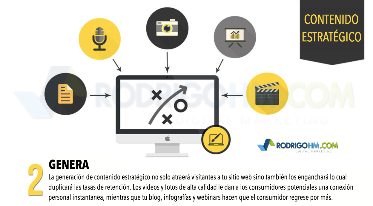 Cómo Implementar una Estrategia de Inbound Marketing en 2017