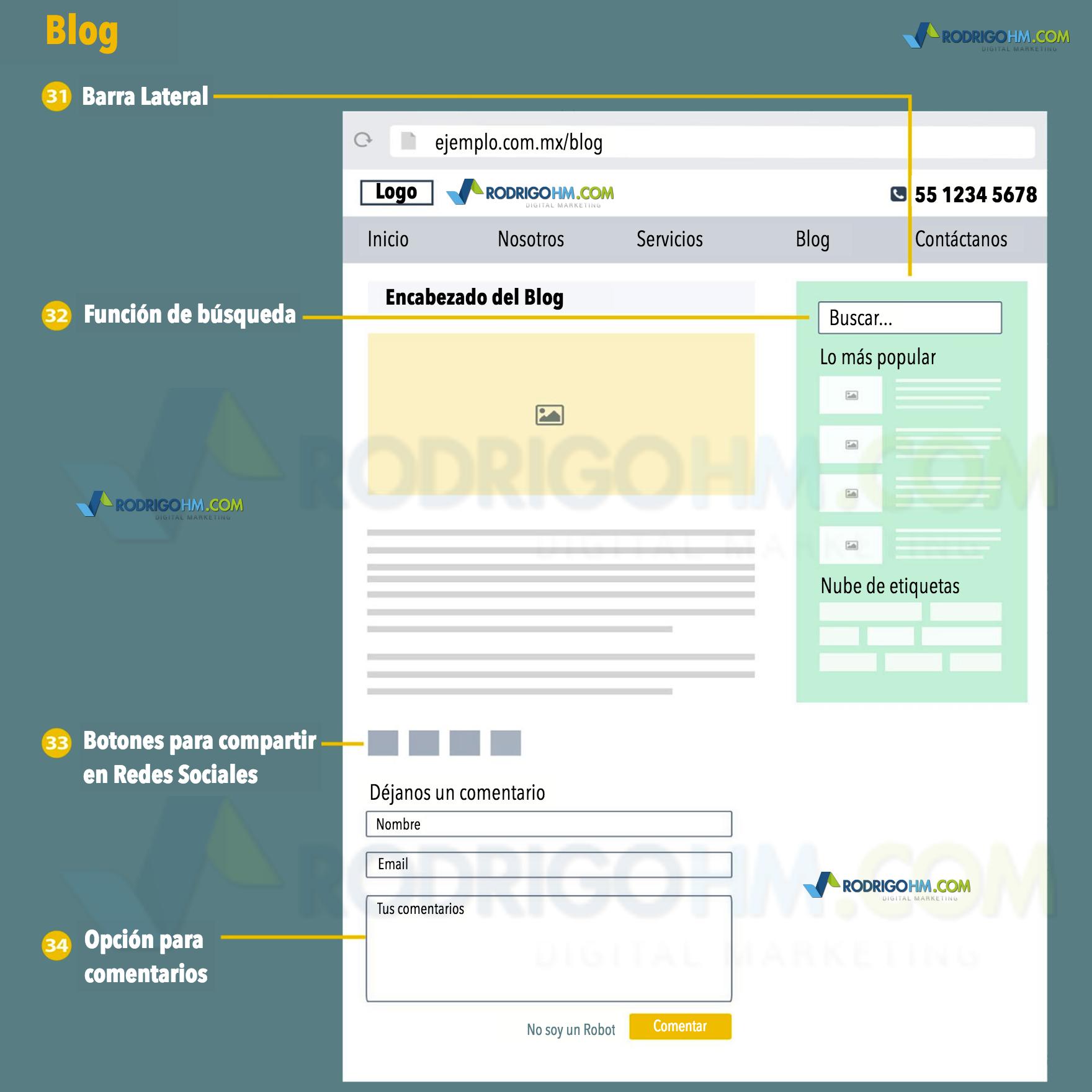 Cómo Hacer Una Pagina Web Para mi Negocio