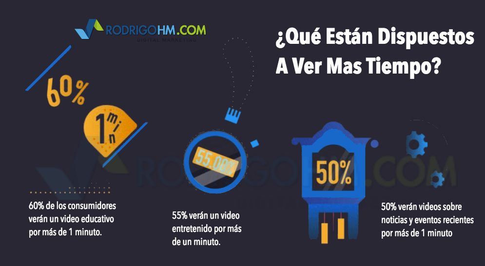 Video Marketing en 2017