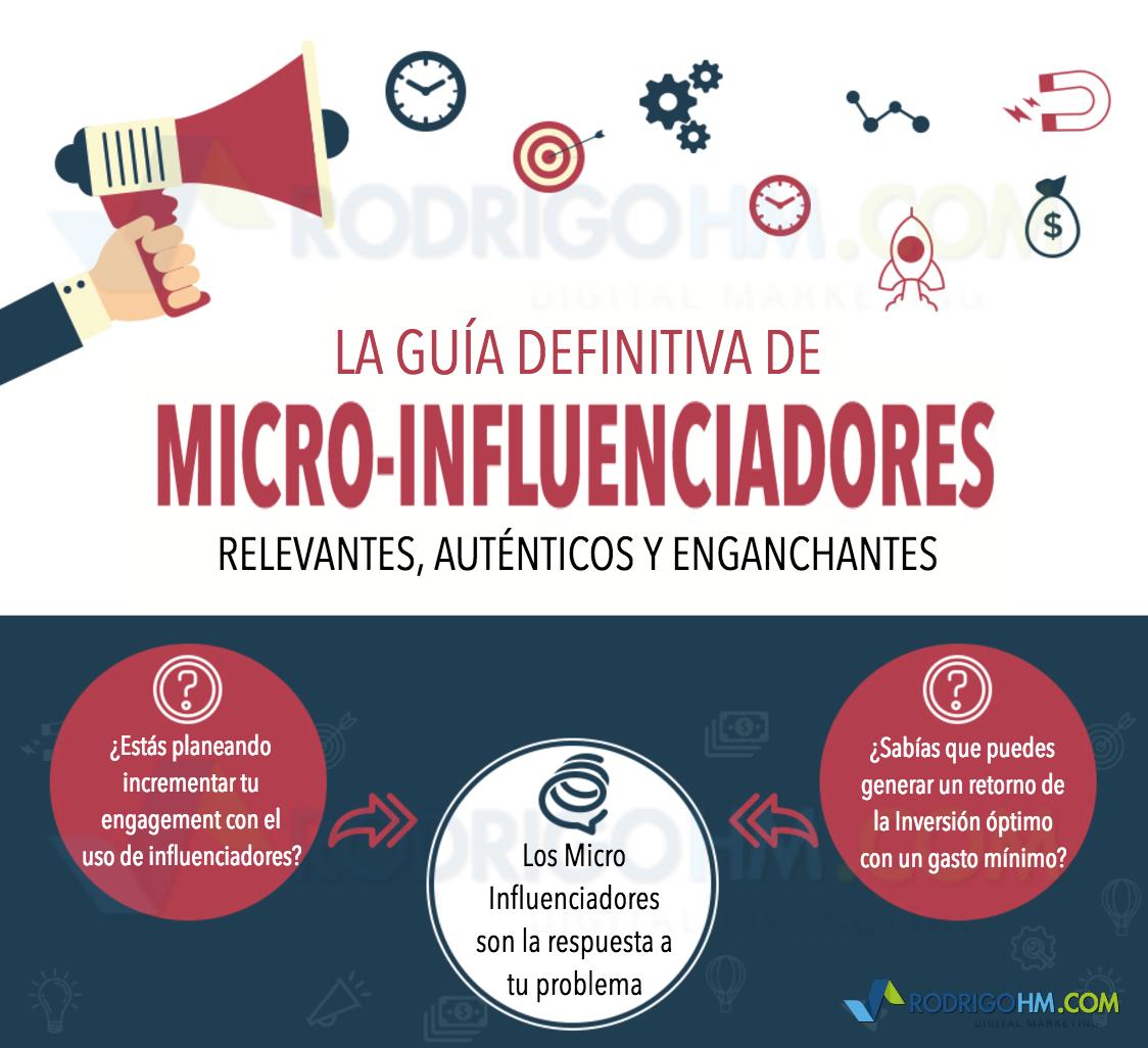 Guía para Entender Qué Son Los Micro-Influencers y Cómo Utilizarlos para tu Empresa.