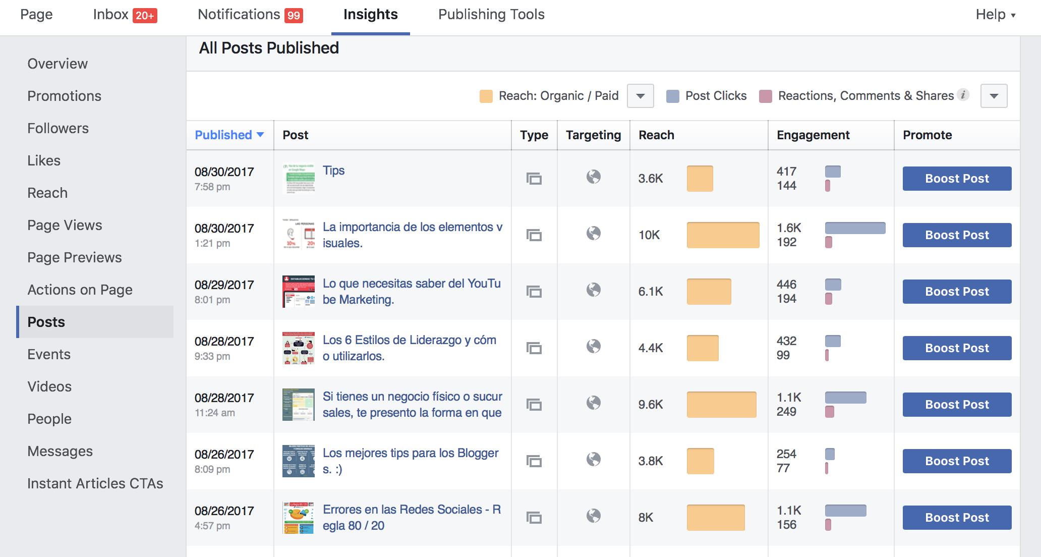 Cómo Utilizar la Optimización de Audiencias en Facebook Para Una Mejor Exposición Orgánica