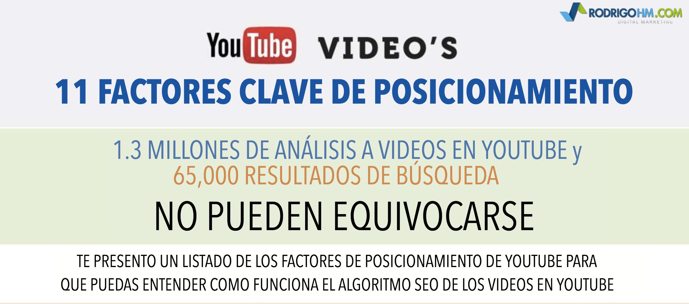 Cómo Posicionarse en YouTube